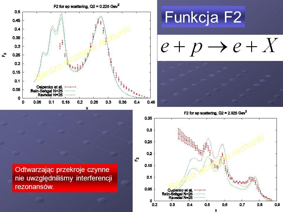 Funkcja F2 Odtwarzając przekroje czynne nie uwzględniliśmy interferencji rezonansów. Bardzo wczesne rachunki