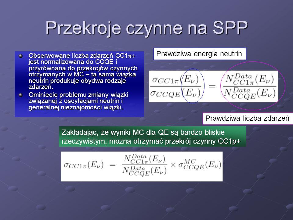 Przekroje czynne na SPP Obserwowane liczba zdarzeń CC1  jest normalizowana do CCQE i przyrównana do przekrojów czynnych otrzymanych w MC – ta sama w