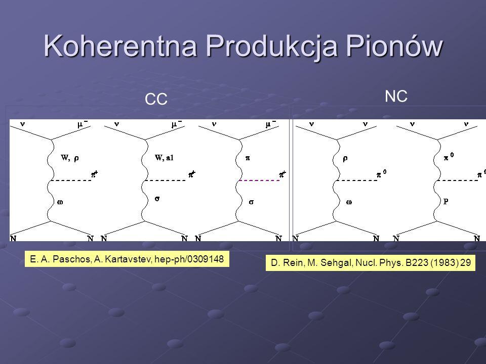 Koherentna Produkcja Pionów CC NC E. A. Paschos, A. Kartavstev, hep-ph/0309148 D. Rein, M. Sehgal, Nucl. Phys. B223 (1983) 29