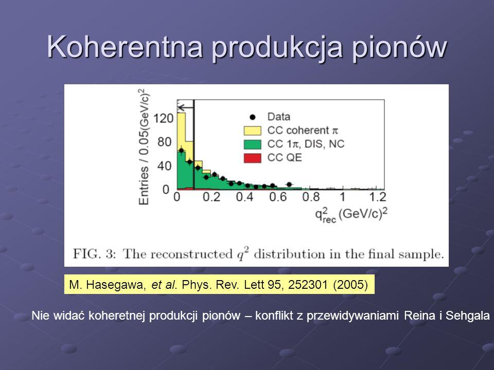 Koherentna produkcja pionów M. Hasegawa, et al. Phys. Rev. Lett 95, 252301 (2005) Nie widać koheretnej produkcji pionów – konflikt z przewidywaniami R