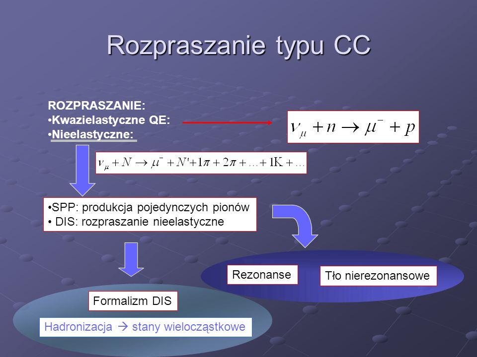 Rozpraszanie typu CC ROZPRASZANIE: Kwazielastyczne QE: Nieelastyczne: Rezonanse Tło nierezonansowe SPP: produkcja pojedynczych pionów DIS: rozpraszani