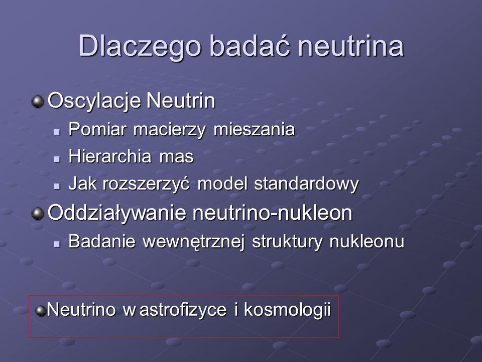 Dlaczego badać neutrina Oscylacje Neutrin Pomiar macierzy mieszania Pomiar macierzy mieszania Hierarchia mas Hierarchia mas Jak rozszerzyć model stand