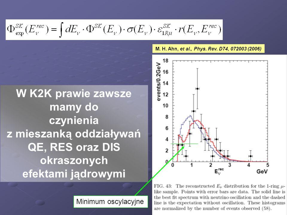 W K2K prawie zawsze mamy do czynienia z mieszanką oddziaływań QE, RES oraz DIS okraszonych efektami jądrowymi M. H. Ahn, et al., Phys. Rev. D74, 07200