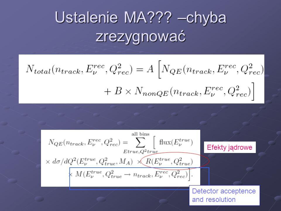 Ustalenie MA??? –chyba zrezygnować Efekty jądrowe Detector acceptence and resolution