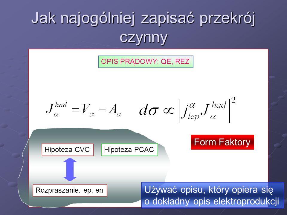 Przypadek rozpraszania na swobodnym nukleonie Rozpraszanie kwazielastyczne Elektroprodukcja: (hipoteza CVC)
