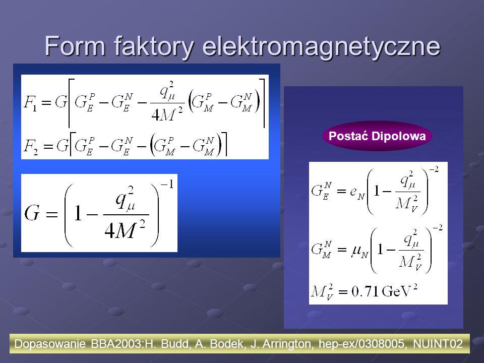 Form faktory elektromagnetyczne Postać Dipolowa Dopasowanie BBA2003:H. Budd, A. Bodek, J. Arrington, hep-ex/0308005, NUINT02
