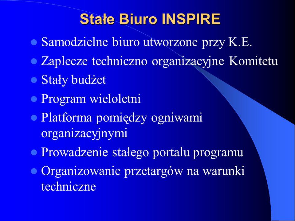 Stałe Biuro INSPIRE Samodzielne biuro utworzone przy K.E. Zaplecze techniczno organizacyjne Komitetu Stały budżet Program wieloletni Platforma pomiędz