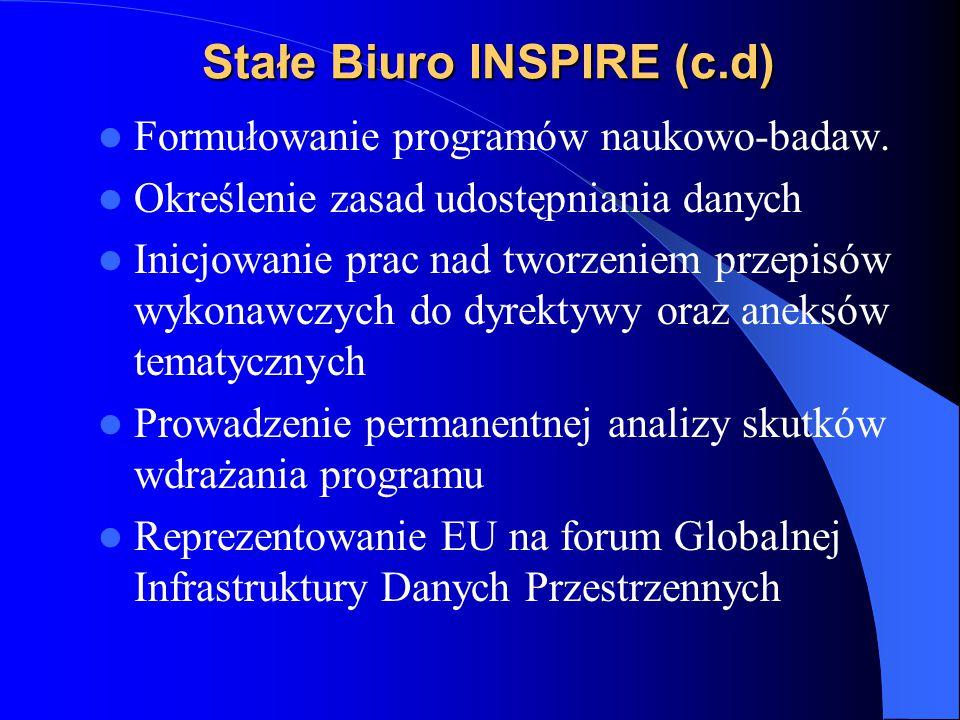 Stałe Biuro INSPIRE (c.d) Formułowanie programów naukowo-badaw. Określenie zasad udostępniania danych Inicjowanie prac nad tworzeniem przepisów wykona