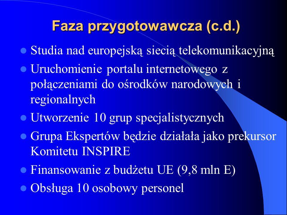 Faza przygotowawcza (c.d.) Studia nad europejską siecią telekomunikacyjną Uruchomienie portalu internetowego z połączeniami do ośrodków narodowych i r