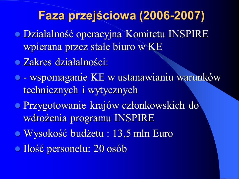 Faza przejściowa (2006-2007) Działalność operacyjna Komitetu INSPIRE wpierana przez stałe biuro w KE Działalność operacyjna Komitetu INSPIRE wpierana