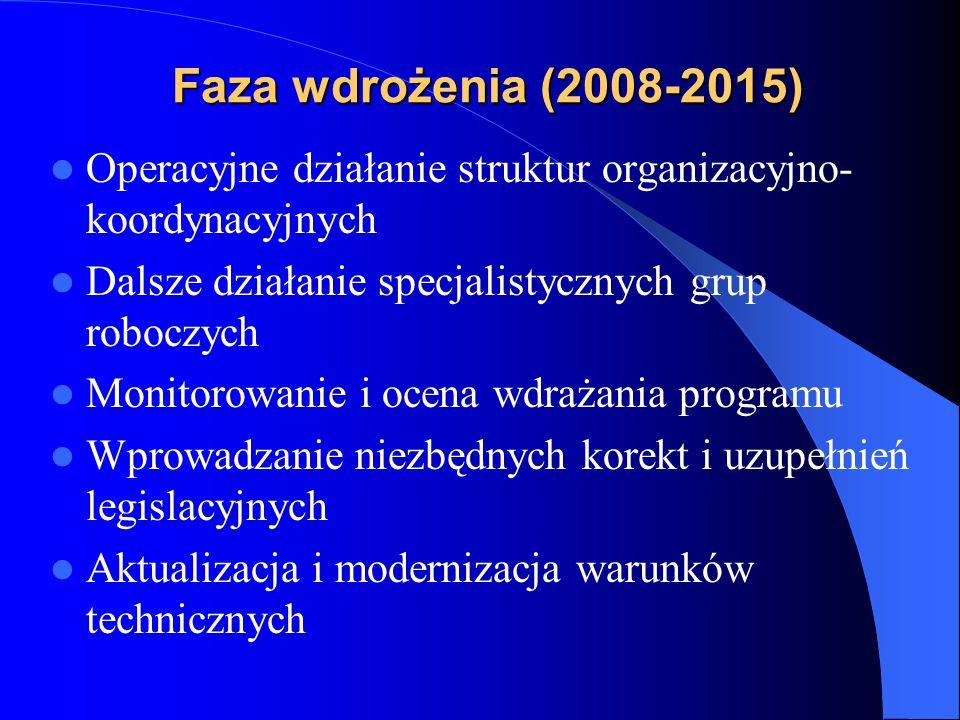 Faza wdrożenia (2008-2015) Operacyjne działanie struktur organizacyjno- koordynacyjnych Dalsze działanie specjalistycznych grup roboczych Monitorowani