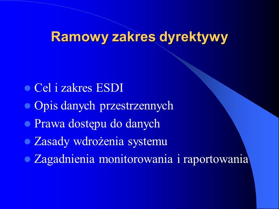 Ramowy zakres dyrektywy Cel i zakres ESDI Opis danych przestrzennych Prawa dostępu do danych Zasady wdrożenia systemu Zagadnienia monitorowania i rapo