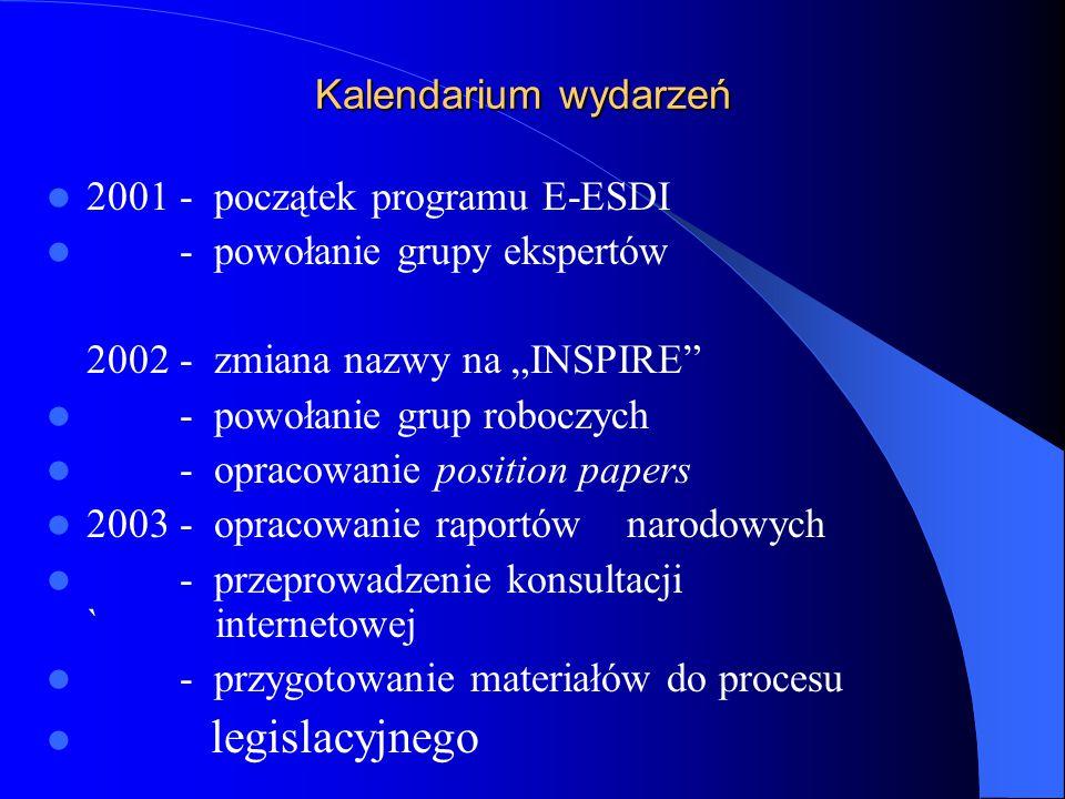 """Kalendarium wydarzeń 2001 - początek programu E-ESDI - powołanie grupy ekspertów 2002 - zmiana nazwy na """"INSPIRE"""" - powołanie grup roboczych - opracow"""