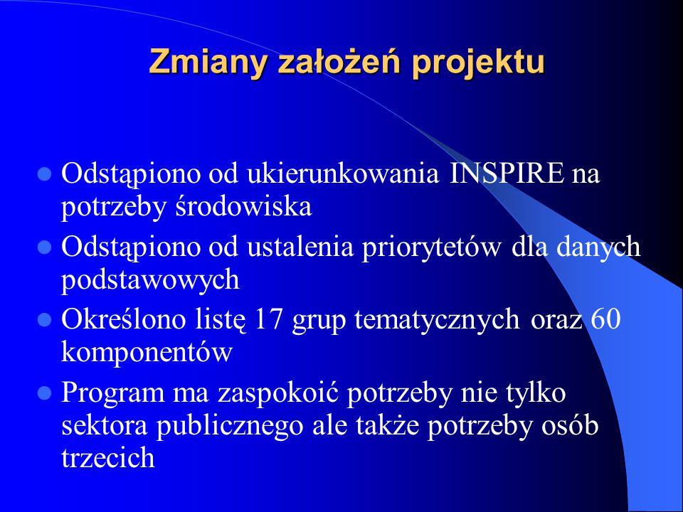Zmiany założeń projektu Odstąpiono od ukierunkowania INSPIRE na potrzeby środowiska Odstąpiono od ustalenia priorytetów dla danych podstawowych Określ