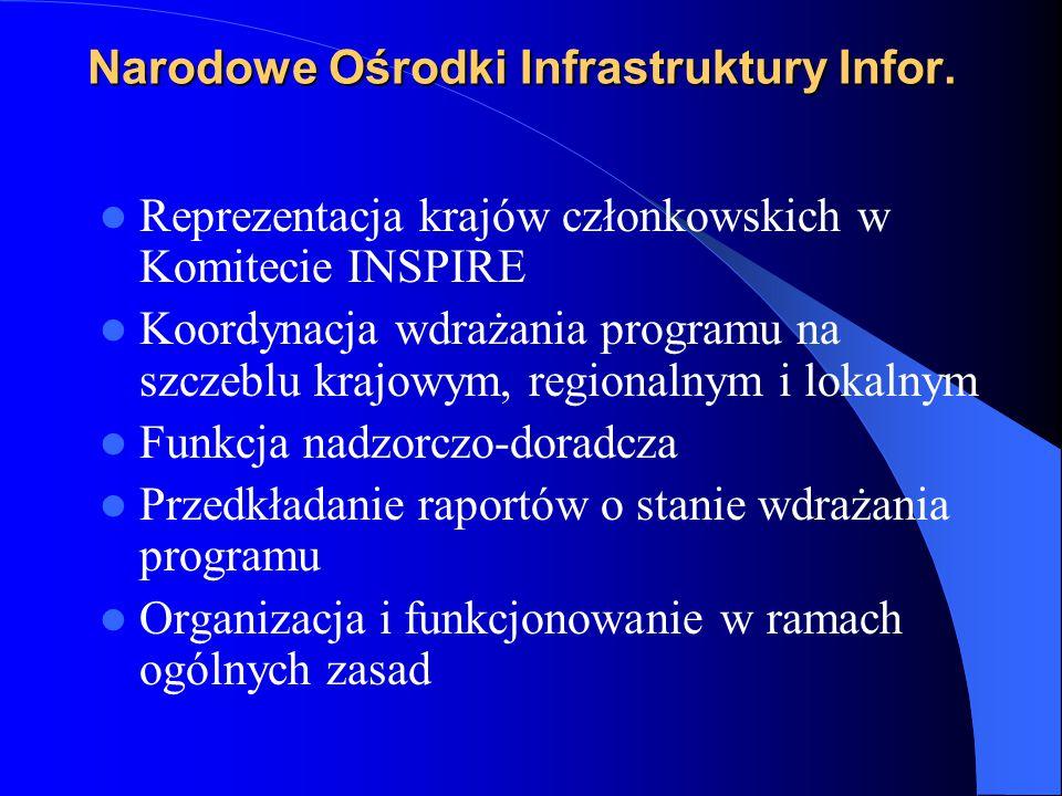 Narodowe Ośrodki Infrastruktury Infor. Reprezentacja krajów członkowskich w Komitecie INSPIRE Koordynacja wdrażania programu na szczeblu krajowym, reg