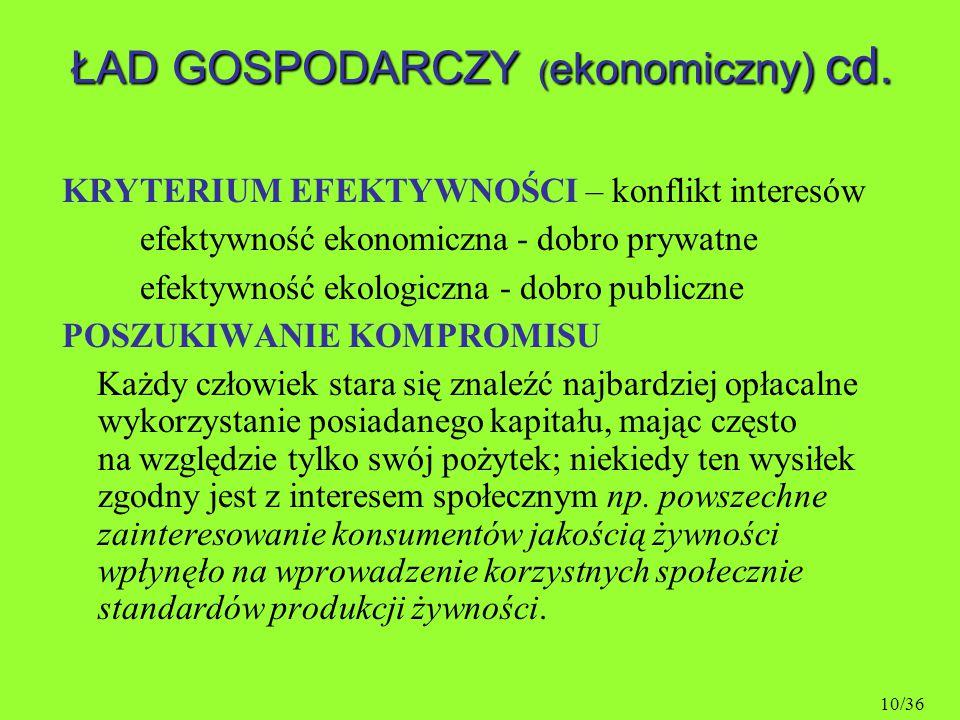 ŁAD GOSPODARCZY ( ekonomiczny) cd. KRYTERIUM EFEKTYWNOŚCI – konflikt interesów efektywność ekonomiczna - dobro prywatne efektywność ekologiczna - dobr