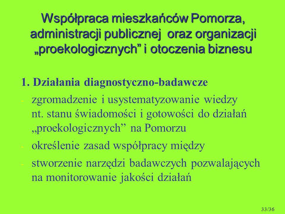 """Współpraca mieszkańców Pomorza, administracji publicznej oraz organizacji """"proekologicznych"""" i otoczenia biznesu 1. Działania diagnostyczno-badawcze -"""