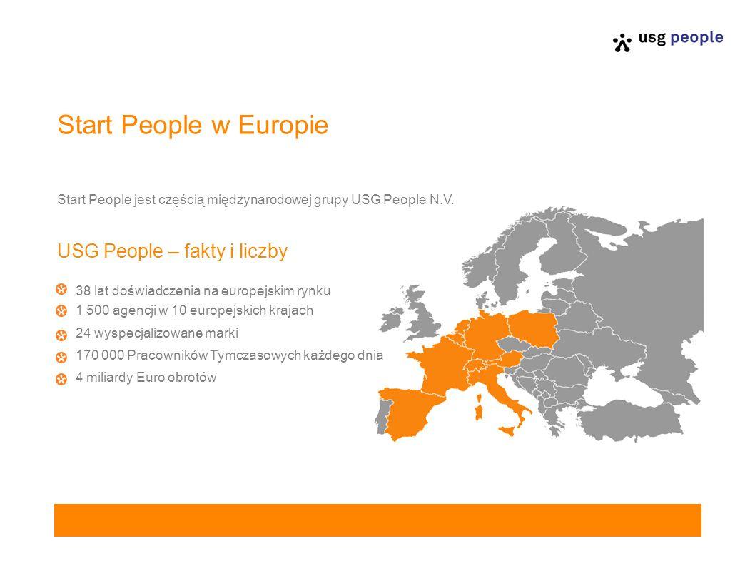 Start People w Europie 38 lat doświadczenia na europejskim rynku 1 500 agencji w 10 europejskich krajach 24 wyspecjalizowane marki 170 000 Pracowników Tymczasowych każdego dnia 4 miliardy Euro obrotów USG People – fakty i liczby Start People jest częścią międzynarodowej grupy USG People N.V.