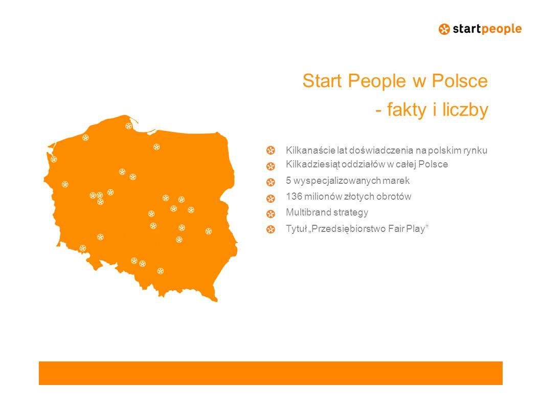 """Multibrand strategy Start People Polska, podobnie jak pozostałe europejskie marki grupy USG People, funkcjonuje w ramach formuły """"multibrand strategy ."""