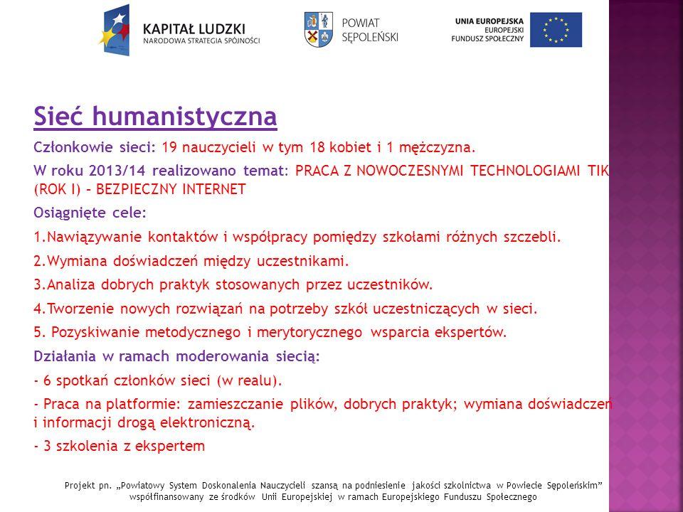 Sieć humanistyczna Członkowie sieci: 19 nauczycieli w tym 18 kobiet i 1 mężczyzna. W roku 2013/14 realizowano temat: PRACA Z NOWOCZESNYMI TECHNOLOGIAM