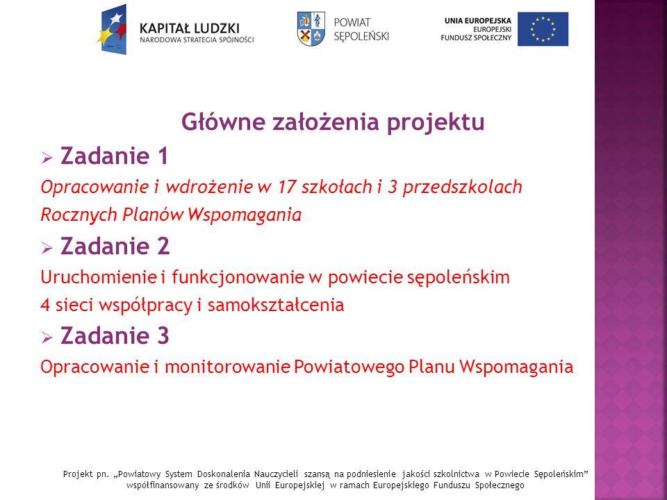 Główne założenia projektu  Zadanie 1 Opracowanie i wdrożenie w 17 szkołach i 3 przedszkolach Rocznych Planów Wspomagania  Zadanie 2 Uruchomienie i f