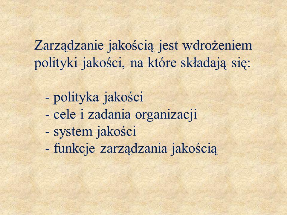 Zarządzanie jakością jest wdrożeniem polityki jakości, na które składają się: - polityka jakości - cele i zadania organizacji - system jakości - funkc