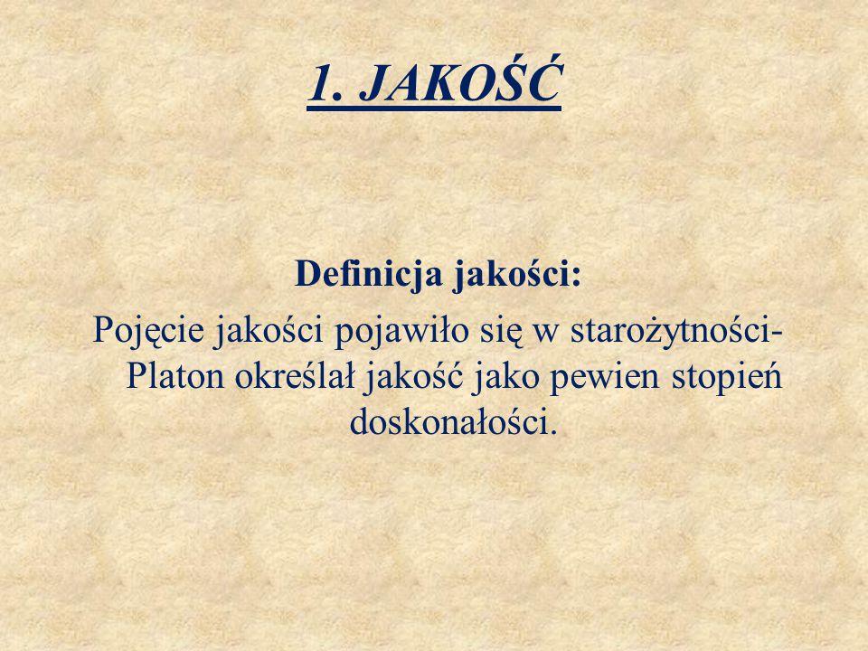 1. JAKOŚĆ Definicja jakości: Pojęcie jakości pojawiło się w starożytności- Platon określał jakość jako pewien stopień doskonałości.