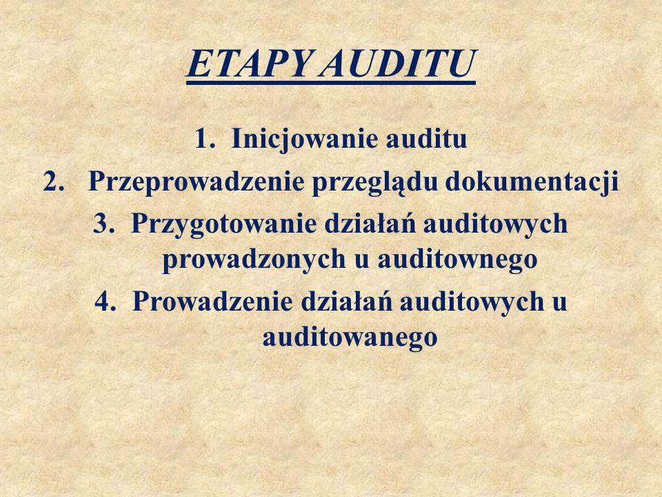 ETAPY AUDITU 1.Inicjowanie auditu 2. Przeprowadzenie przeglądu dokumentacji 3.Przygotowanie działań auditowych prowadzonych u auditownego 4.Prowadzeni