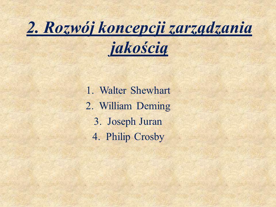 2. Rozwój koncepcji zarządzania jakością 1. Walter Shewhart 2. William Deming 3. Joseph Juran 4. Philip Crosby