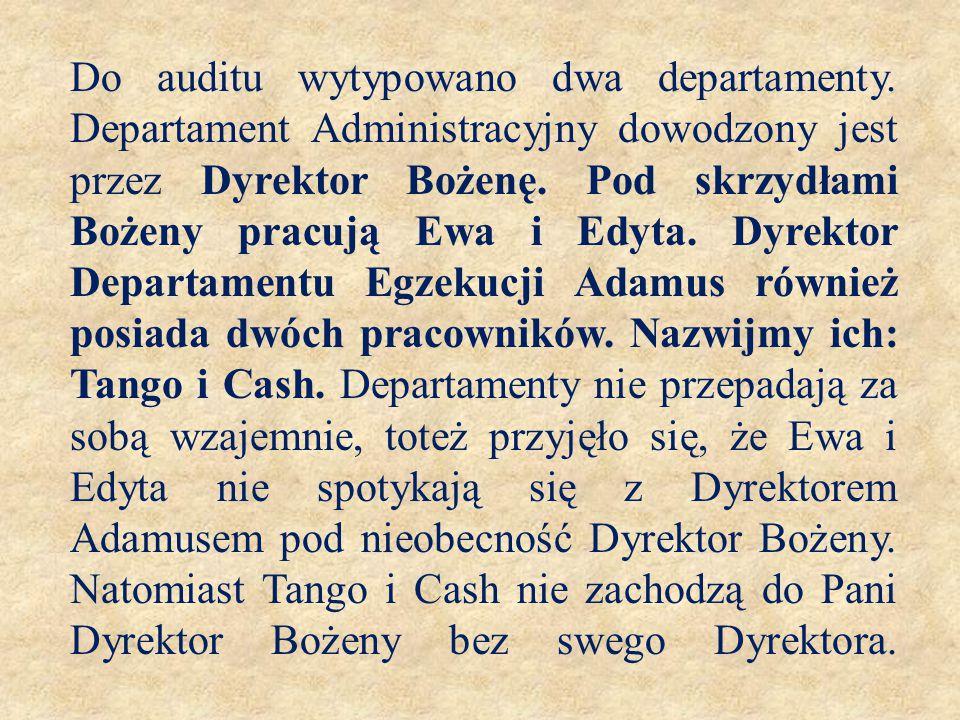 Do auditu wytypowano dwa departamenty. Departament Administracyjny dowodzony jest przez Dyrektor Bożenę. Pod skrzydłami Bożeny pracują Ewa i Edyta. Dy