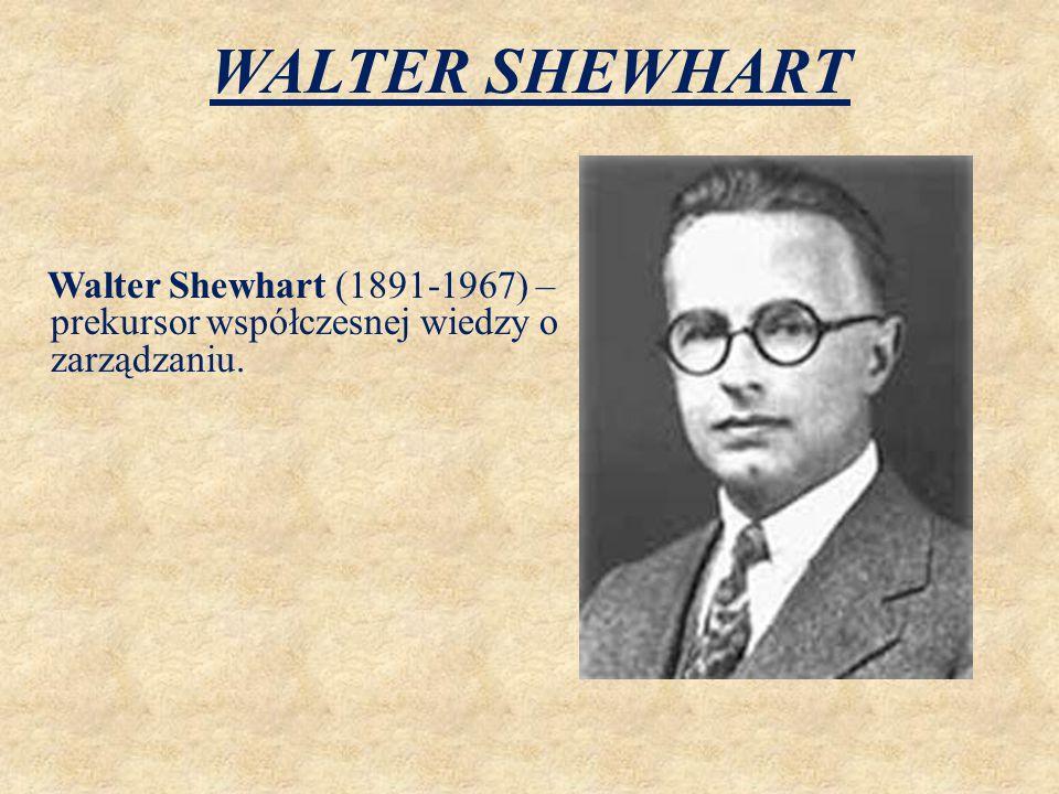 WALTER SHEWHART Walter Shewhart (1891-1967) – prekursor współczesnej wiedzy o zarządzaniu.