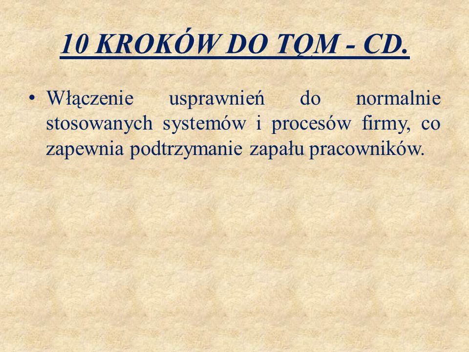 10 KROKÓW DO TQM - CD. Włączenie usprawnień do normalnie stosowanych systemów i procesów firmy, co zapewnia podtrzymanie zapału pracowników.
