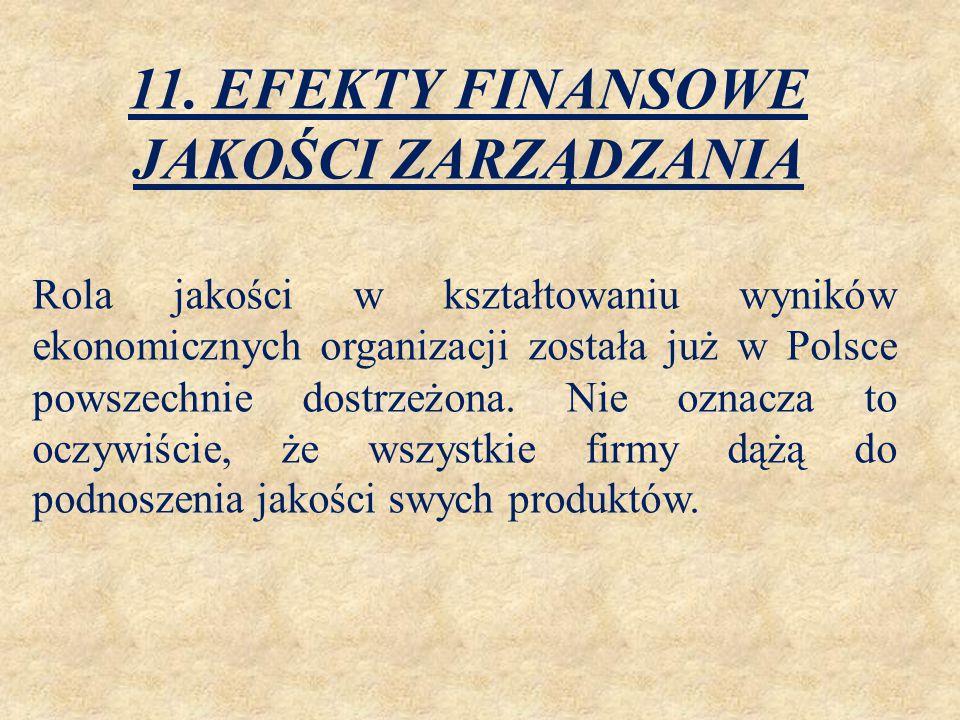 11. EFEKTY FINANSOWE JAKOŚCI ZARZĄDZANIA Rola jakości w kształtowaniu wyników ekonomicznych organizacji została już w Polsce powszechnie dostrzeżona.