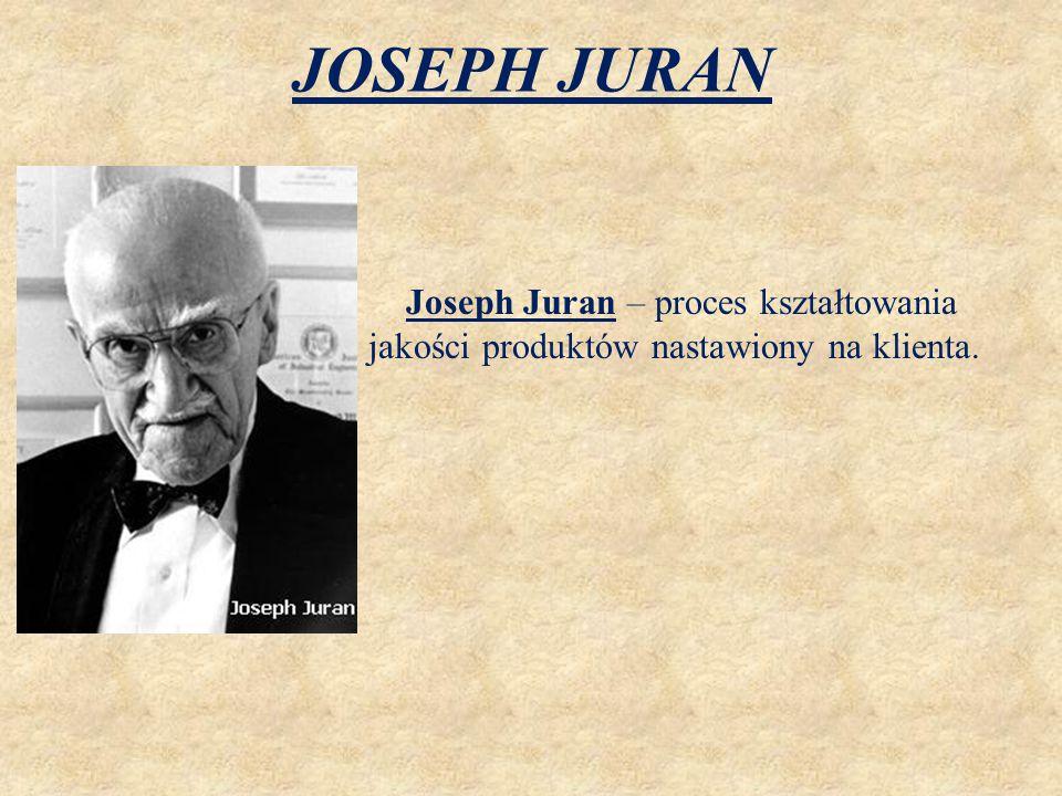 JOSEPH JURAN Joseph Juran – proces kształtowania jakości produktów nastawiony na klienta.