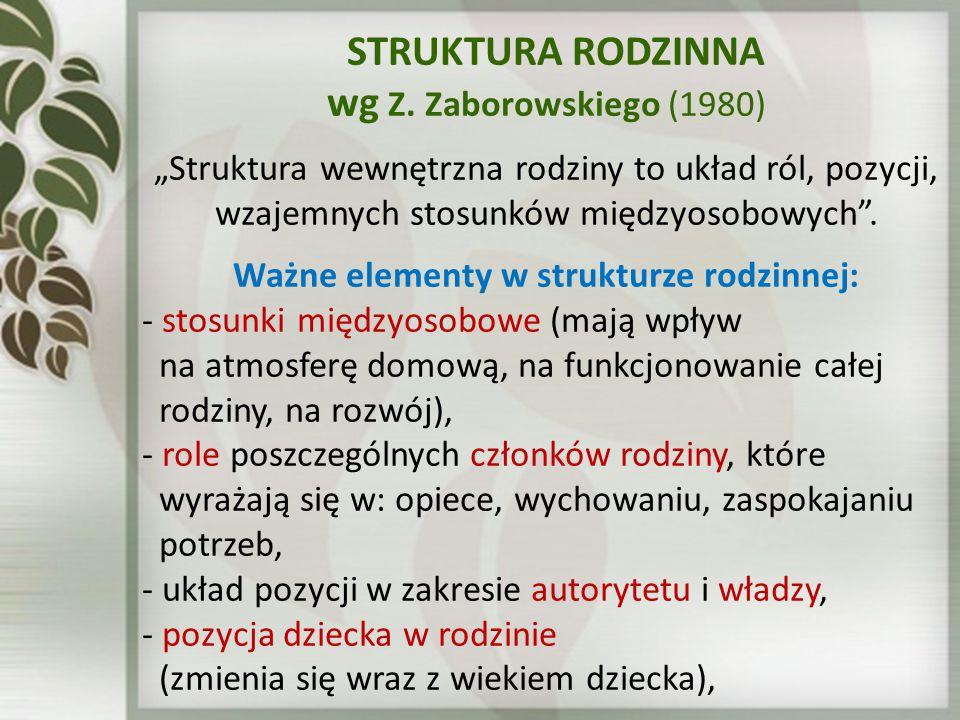 """STRUKTURA RODZINNA wg Z. Zaborowskiego (1980) """"Struktura wewnętrzna rodziny to układ ról, pozycji, wzajemnych stosunków międzyosobowych"""". Ważne elemen"""