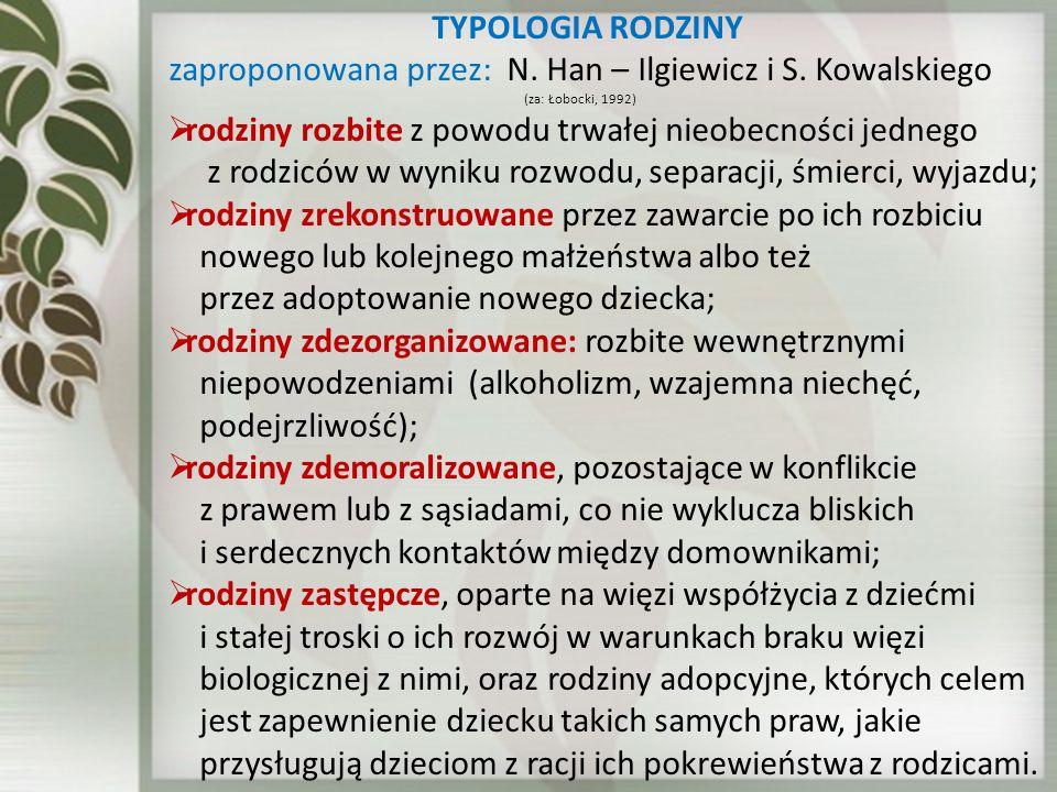 TYPOLOGIA RODZINY zaproponowana przez: N. Han – Ilgiewicz i S. Kowalskiego (za: Łobocki, 1992)  rodziny rozbite z powodu trwałej nieobecności jednego