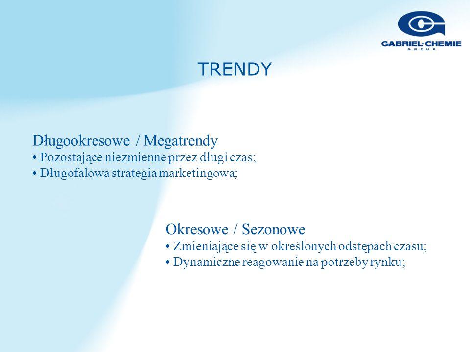 TRENDY Długookresowe / Megatrendy Pozostające niezmienne przez długi czas; Długofalowa strategia marketingowa; Okresowe / Sezonowe Zmieniające się w określonych odstępach czasu; Dynamiczne reagowanie na potrzeby rynku;