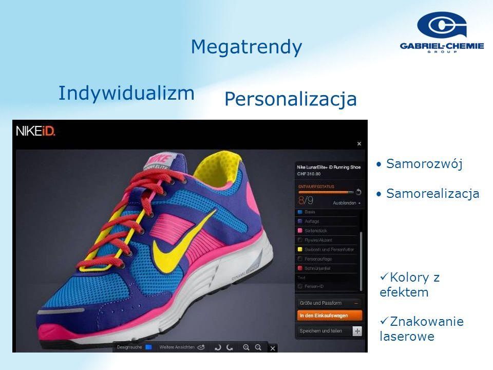 Indywidualizm Samorozwój Samorealizacja Personalizacja Megatrendy Kolory z efektem Znakowanie laserowe