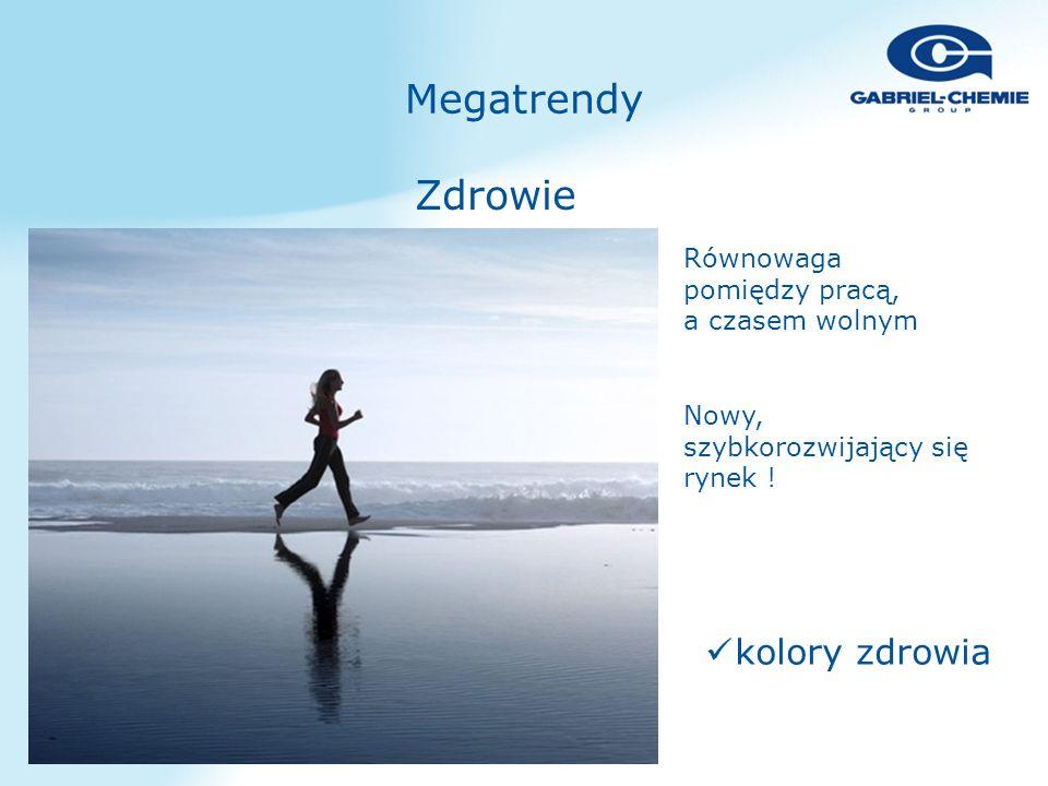 Zdrowie Nowy, szybkorozwijający się rynek ! Równowaga pomiędzy pracą, a czasem wolnym kolory zdrowia Megatrendy