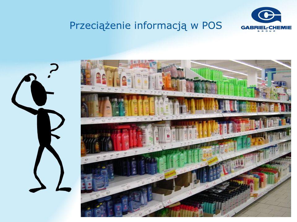 Przeciążenie informacją w POS