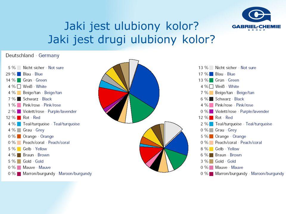 Jaki jest ulubiony kolor Jaki jest drugi ulubiony kolor