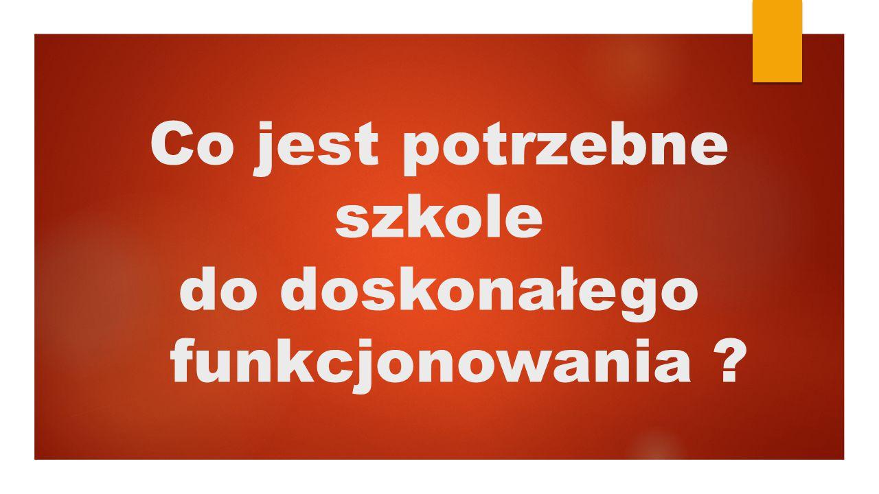 Nauczyciele Jak jest w naszej szkole.cd.