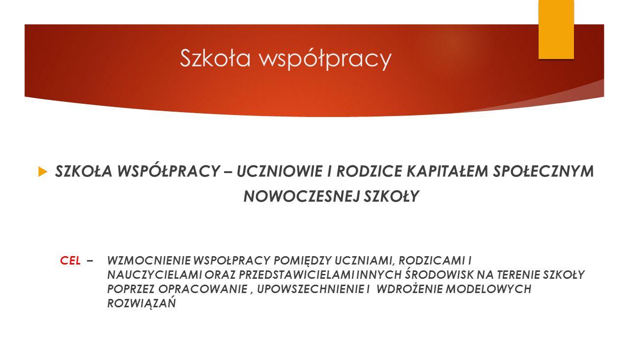 Szkoła współpracy  CELE SZCZEGÓŁOWE: a.