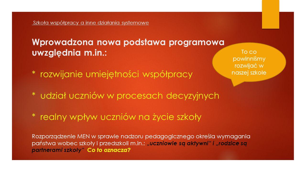 Szkoła współpracy a inne działania systemowe Wprowadzona nowa podstawa programowa uwzględnia m.in.: * rozwijanie umiejętności współpracy * udział uczn