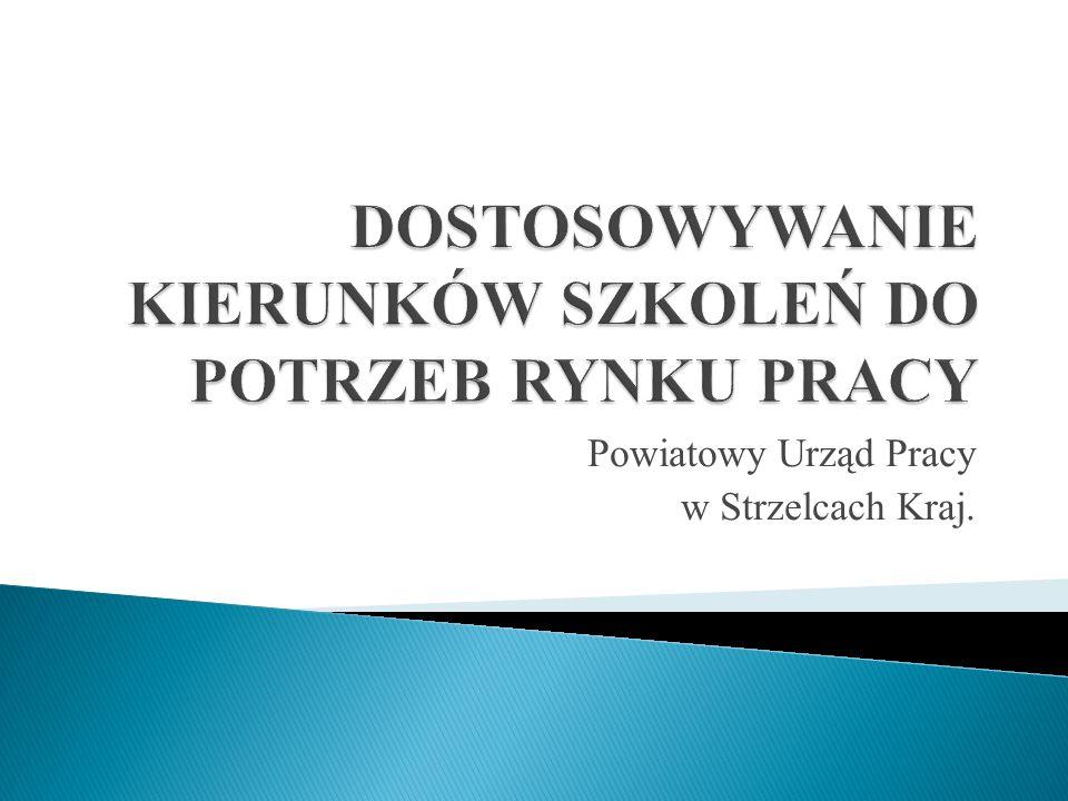 Powiatowy Urząd Pracy w Strzelcach Kraj.