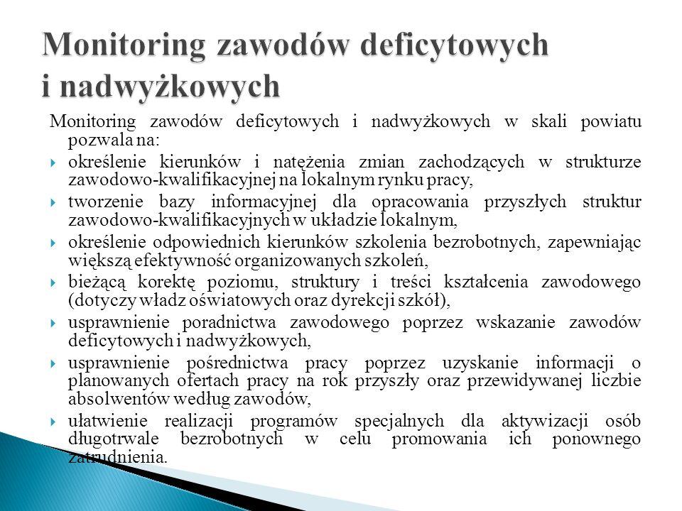 Monitoring zawodów deficytowych i nadwyżkowych w skali powiatu pozwala na:  określenie kierunków i natężenia zmian zachodzących w strukturze zawodowo