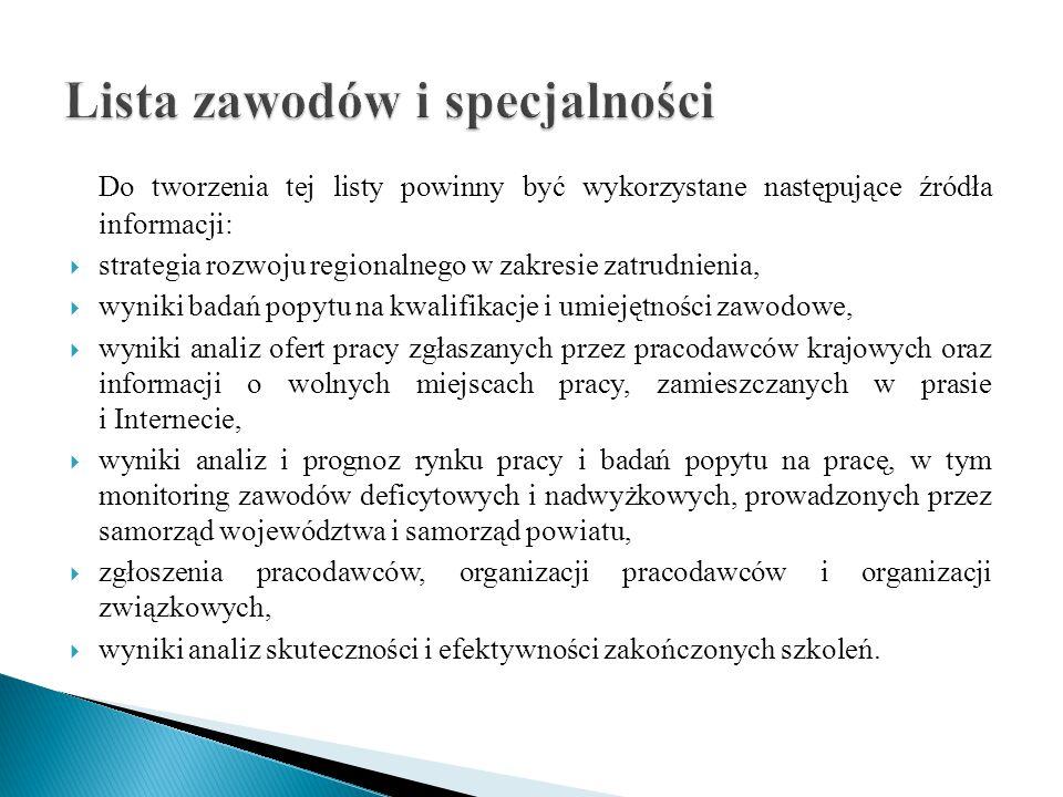 Do tworzenia tej listy powinny być wykorzystane następujące źródła informacji:  strategia rozwoju regionalnego w zakresie zatrudnienia,  wyniki bada