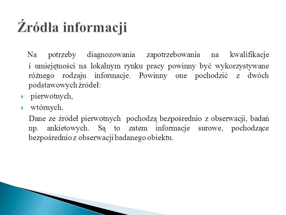 Pozyskiwanie informacji ze źródeł pierwotnych jest istotne w procesie diagnozowania potrzeb lokalnego rynku pracy ze względu na ich zalety, które:  Umożliwiają dotarcie do informacji, które nie są dostępne w statystyce publicznej;  Umożliwiają dotarcie do aktualnych, bieżących informacji na temat potrzeb, pochodzących wprost z rynku;  Umożliwiają dotarcie do kolejnych źródeł o badanym zjawisku, które wcześniej nie były zidentyfikowane;  Pozwalają dotrzeć do podmiotów/ekspertów posiadających rozległą wiedzę na temat badanego zjawiska.