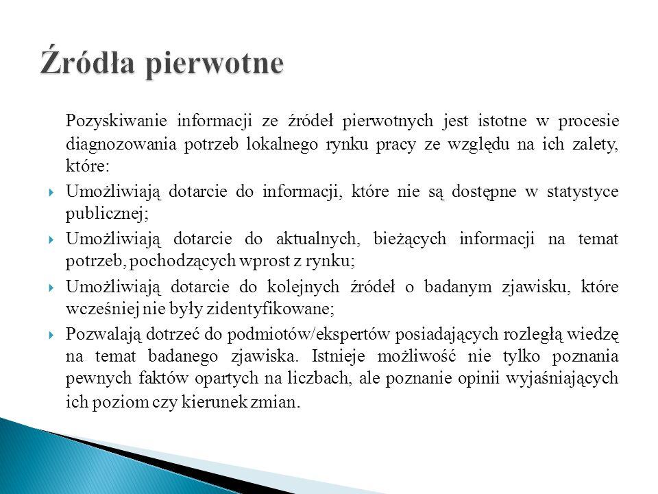 Wszelkie dane pozyskiwane o kliencie na potrzeby diagnozowania czerpiemy z wewnętrznych zasobów zawartych w programie informatycznym Syriusz.