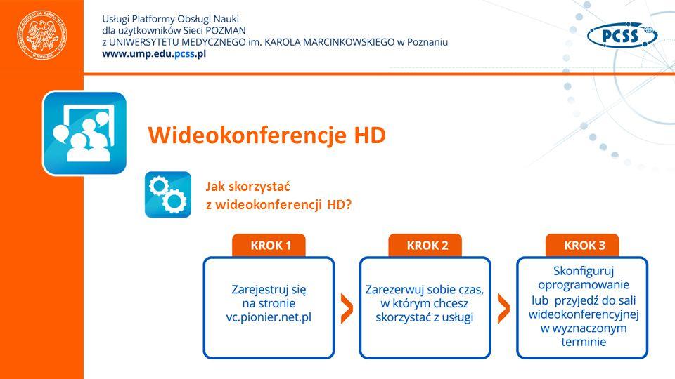 Wideokonferencje HD Jak skorzystać z wideokonferencji HD?